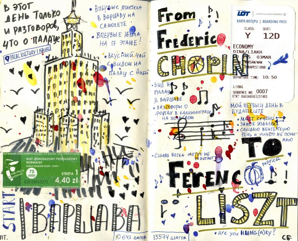 Travel book - leffka.ru