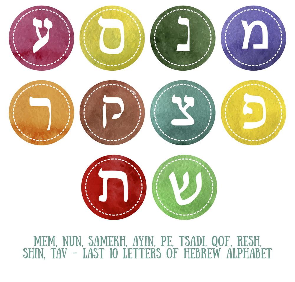 Hebrew alphabet illustration - leffka.ru